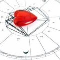 Por qué necesitas una Carta Astral Personalizada si deseas una Guía para la Vida y el AutoConocimiento