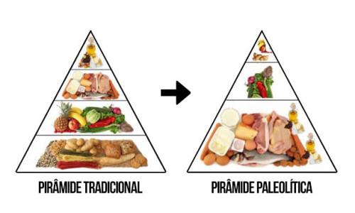 alimentacion-dieta-paleo